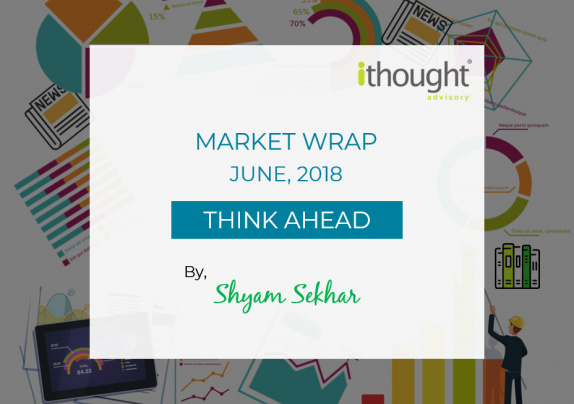 think-ahead-market-wrap