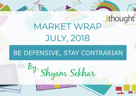 market_wrap_bedefensivestaycontrarian-1