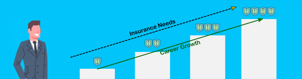 insurance-needs-career-growth-ithought