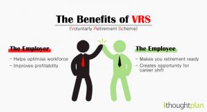 Benefits-of-Voluntary-Retirement-Scheme-VRS-ithoughtplan