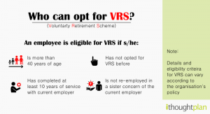 Who-can-opt-for-VRS-ithoughtplan