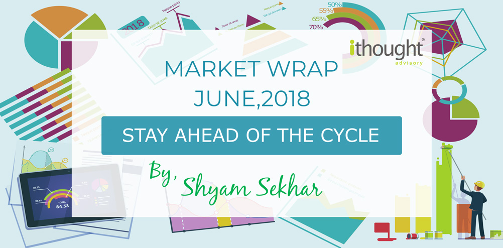 market_wrap_stayaheadofthecycle
