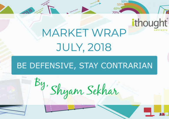 market_wrap_bedefensivestaycontrarian-1