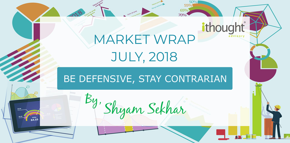 Be Defensive, Stay Contrarian