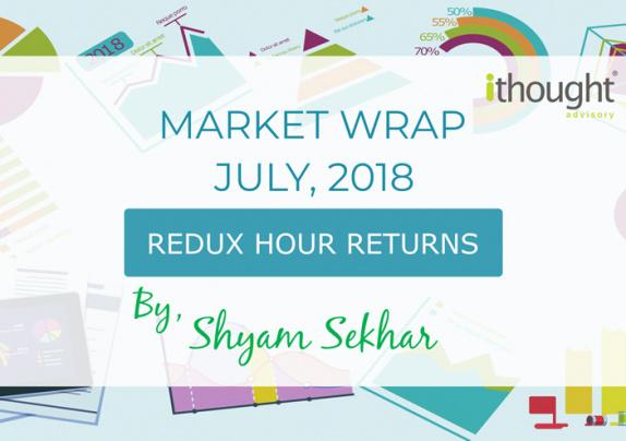 market_wrap_reduxhourreturns