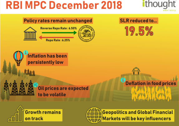 Cover image of the blog with a sunset field background. Text bubbles with icons - no change in policy interest rates, change in SLR, decrease inflation, deflation in food prices, volatile oil prices, growth is constant, geopolitics influences market