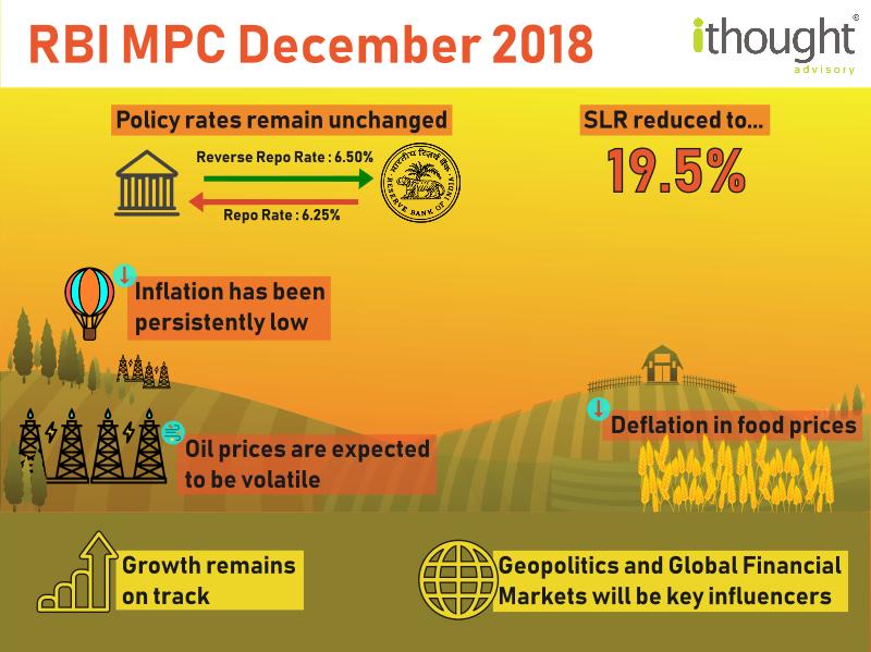 Debt Note: RBI MPC December 2018