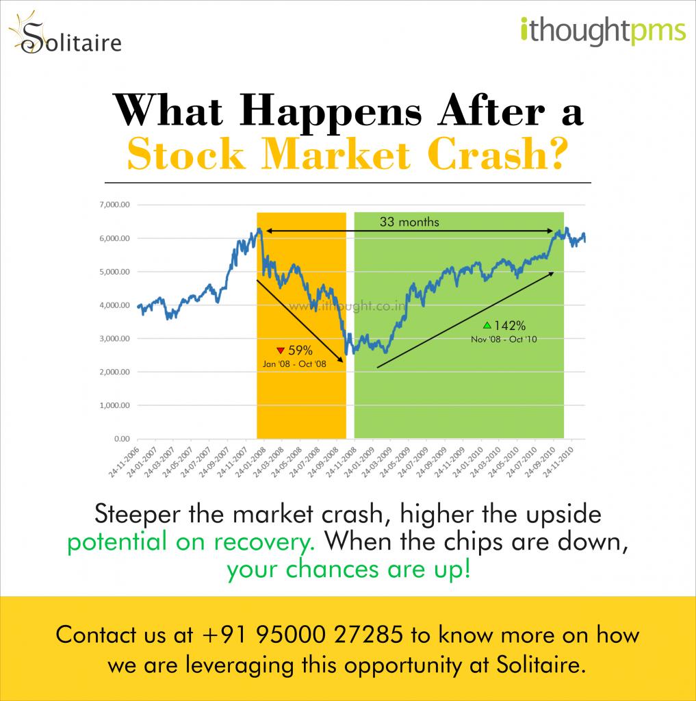 what-happens-after-a-stock-market-crash-solitaire
