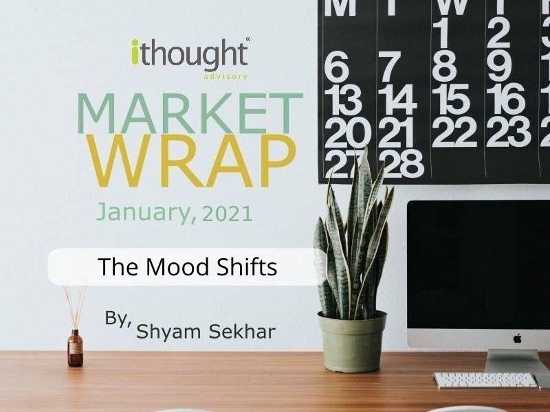 Market Wrap