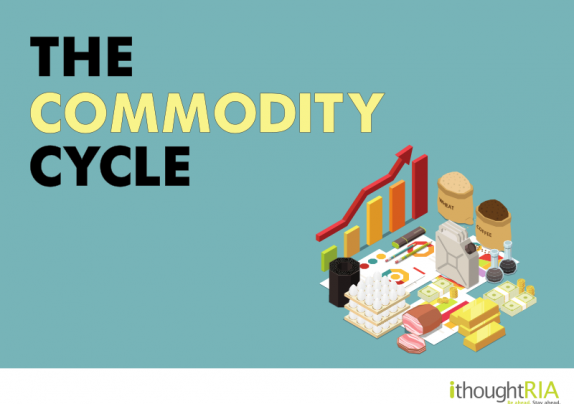 the commodity cycle - ACE - ithoughtRIA